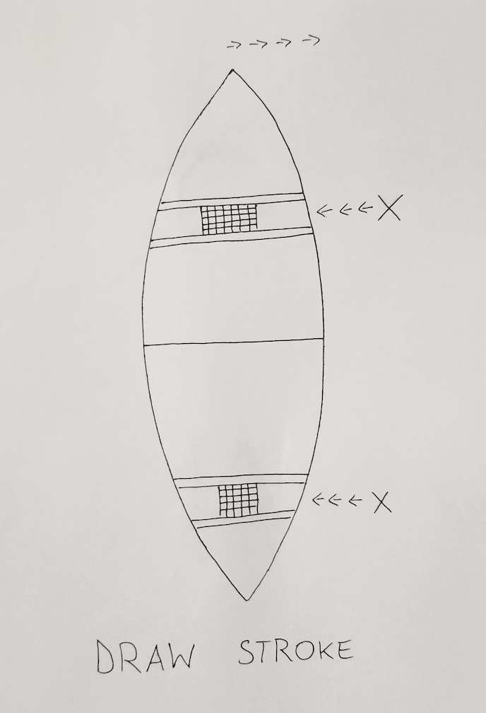 Hand drawn diagram of the draw stroke for canoe paddling